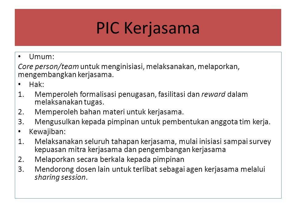 PIC Kerjasama Umum: Core person/team untuk menginisiasi, melaksanakan, melaporkan, mengembangkan kerjasama. Hak: 1.Memperoleh formalisasi penugasan, f
