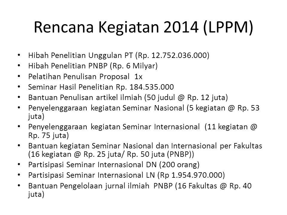 Rencana Kegiatan 2014 (LPPM) Hibah Penelitian Unggulan PT (Rp. 12.752.036.000) Hibah Penelitian PNBP (Rp. 6 Milyar) Pelatihan Penulisan Proposal 1x Se