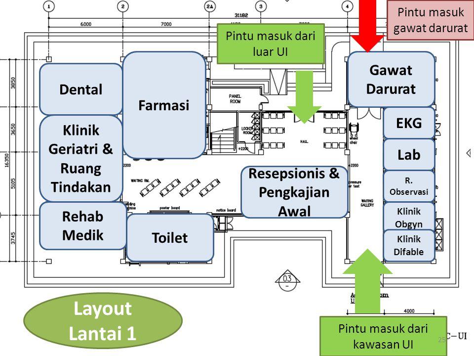 Dental Klinik Geriatri & Ruang Tindakan Rehab Medik Farmasi Resepsionis & Pengkajian Awal Gawat Darurat EKG Lab R. Observasi Klinik Obgyn Klinik Difab