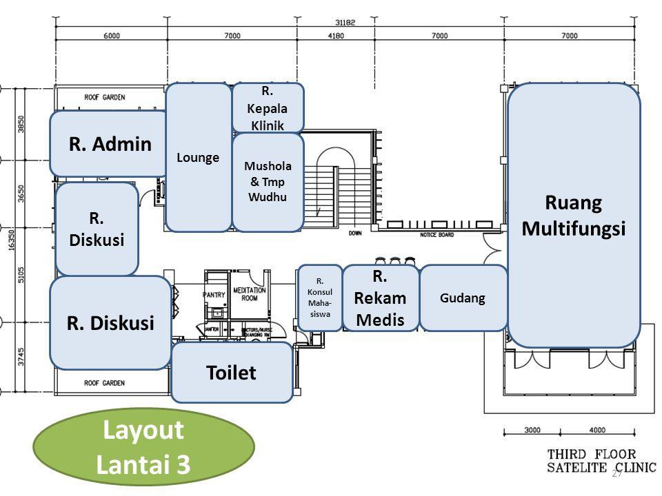 Toilet Ruang Multifungsi R. Diskusi R. Admin Lounge R. Kepala Klinik Mushola & Tmp Wudhu R. Rekam Medis Gudang R. Konsul Maha- siswa Layout Lantai 3 2