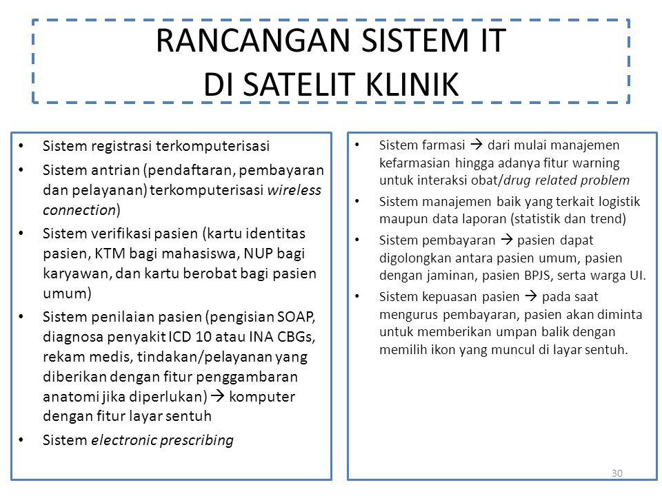 RANCANGAN SISTEM IT DI SATELIT KLINIK Sistem registrasi terkomputerisasi Sistem antrian (pendaftaran, pembayaran dan pelayanan) terkomputerisasi wirel