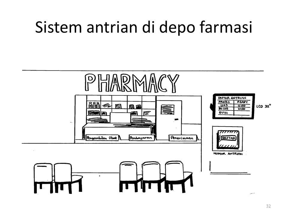 Sistem antrian di depo farmasi 32