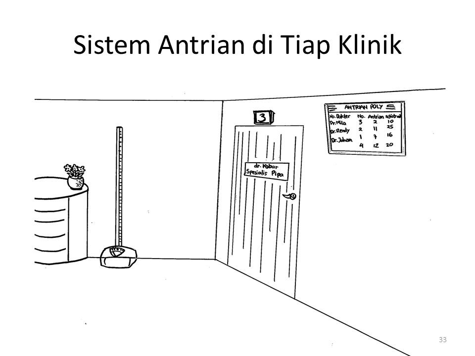 Sistem Antrian di Tiap Klinik 33