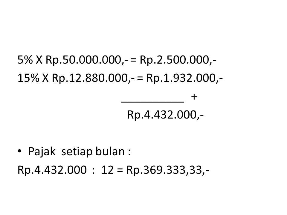 5% X Rp.50.000.000,- = Rp.2.500.000,- 15% X Rp.12.880.000,- = Rp.1.932.000,- __________ + Rp.4.432.000,- Pajak setiap bulan : Rp.4.432.000 : 12 = Rp.369.333,33,-