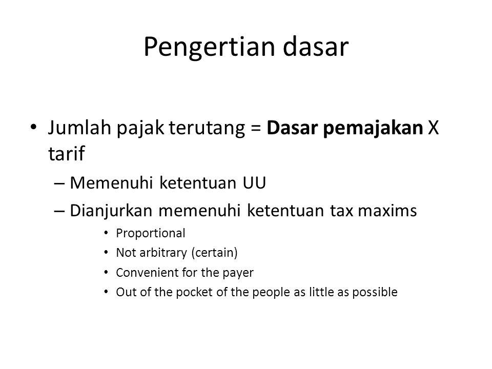 Pengertian dasar Jumlah pajak terutang = Dasar pemajakan X tarif – Memenuhi ketentuan UU – Dianjurkan memenuhi ketentuan tax maxims Proportional Not a