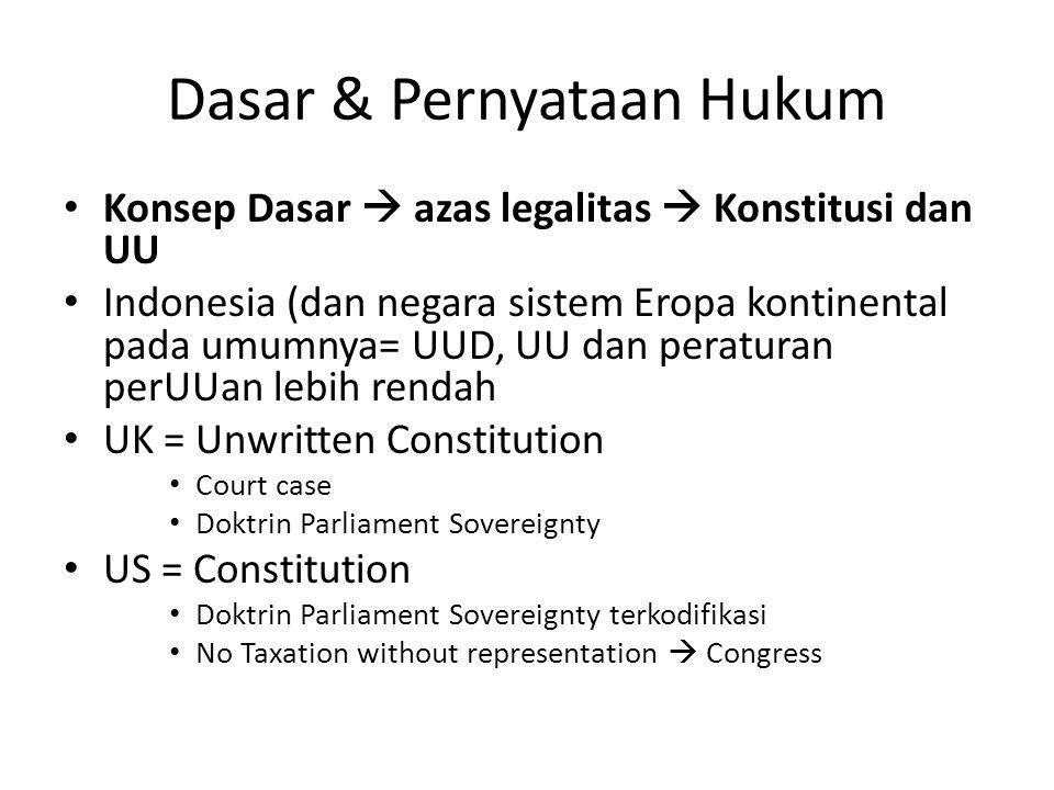 Dasar & Pernyataan Hukum Konsep Dasar  azas legalitas  Konstitusi dan UU Indonesia (dan negara sistem Eropa kontinental pada umumnya= UUD, UU dan pe