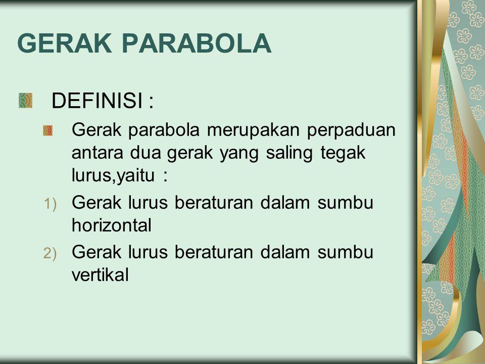GERAK PARABOLA DEFINISI : Gerak parabola merupakan perpaduan antara dua gerak yang saling tegak lurus,yaitu : 1) Gerak lurus beraturan dalam sumbu horizontal 2) Gerak lurus beraturan dalam sumbu vertikal