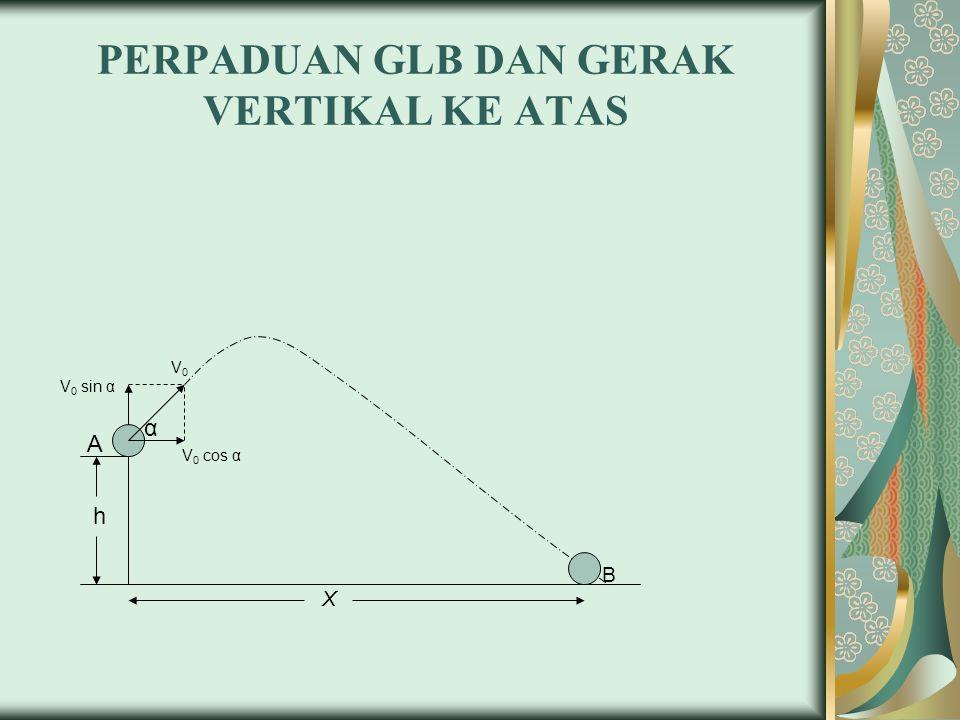 KETERANGAN GAMBAR Pada sumbu horizontal (sumbu-x) X = V 0x t = V 0 t cos α Pada sumbu vertikal (sumbu-y) V y = V oy – gt atau V y = V 0 sin α – gt h = V 0y – ½ gt² atau h – V 0 t sin α – ½ gt²