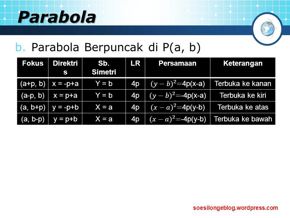 Parabola b.Parabola Berpuncak di P(a, b) FokusDirektri s Sb. Simetri LRPersamaanKeterangan (a+p, b)x = -p+aY = b4pTerbuka ke kanan (a-p, b)x = p+aY =
