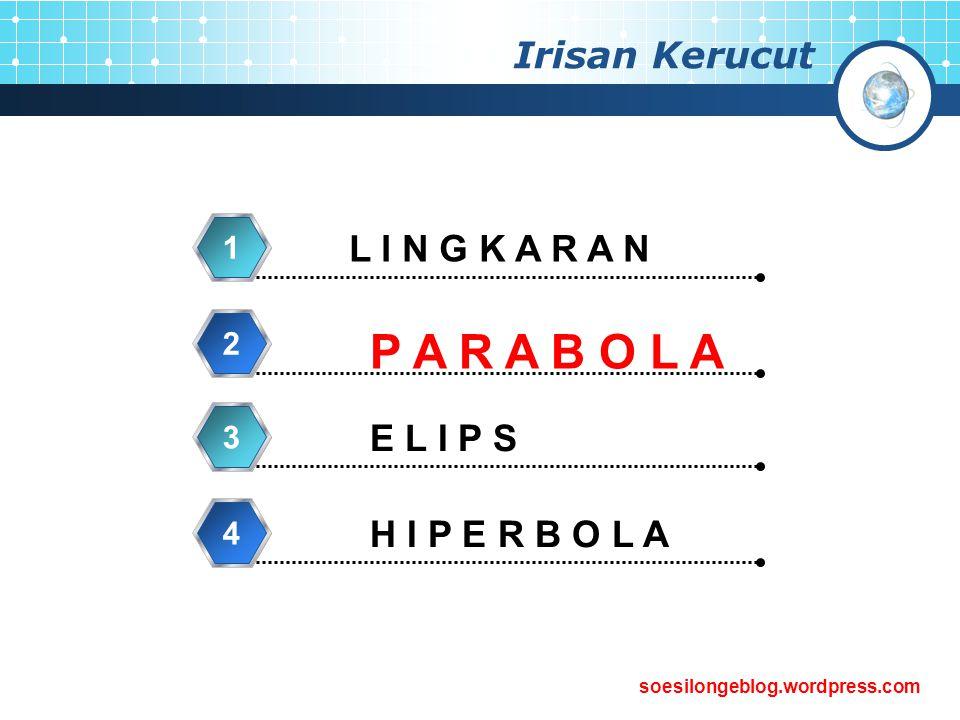 soesilongeblog.wordpress.com Parabola PParabola berpuncak di P(a, b) P(a, b) O g x F(a+p, b) b a Y