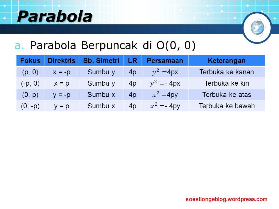 soesilongeblog.wordpress.com Parabola a.Parabola Berpuncak di O(0, 0) FokusDirektrisSb. SimetriLRPersamaanKeterangan (p, 0)x = -pSumbu y4pTerbuka ke k