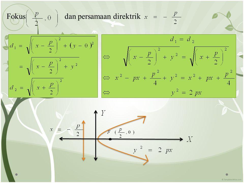 Fokus dan persamaan direktrik