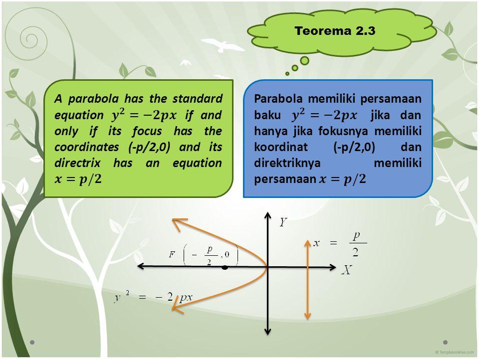 Teorema 2.3