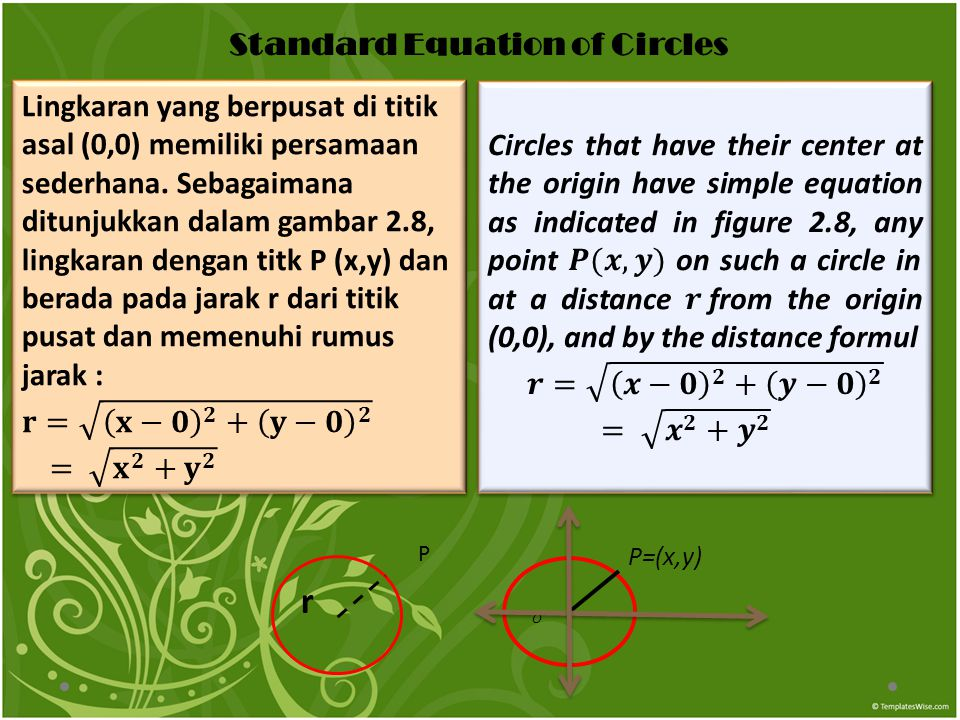 r P P=(x,y) O Standard Equation of Circles