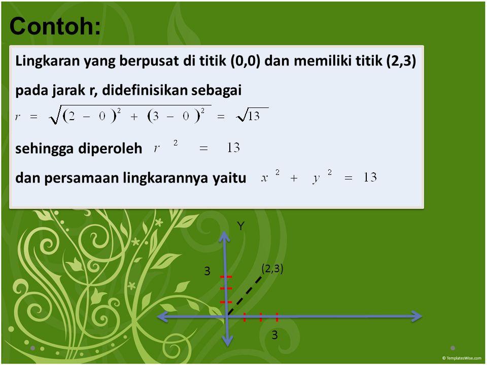 Contoh: Lingkaran yang berpusat di titik (0,0) dan memiliki titik (2,3) pada jarak r, didefinisikan sebagai sehingga diperoleh dan persamaan lingkarannya yaitu Lingkaran yang berpusat di titik (0,0) dan memiliki titik (2,3) pada jarak r, didefinisikan sebagai sehingga diperoleh dan persamaan lingkarannya yaitu Y 3 3 (2,3)