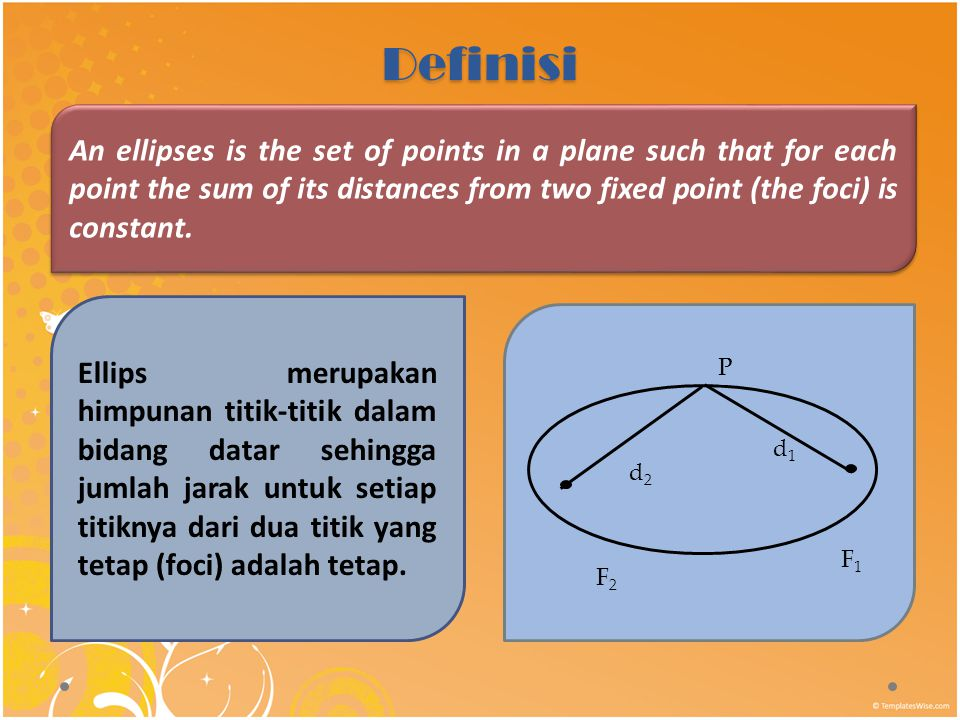 Definisi An ellipses is the set of points in a plane such that for each point the sum of its distances from two fixed point (the foci) is constant.