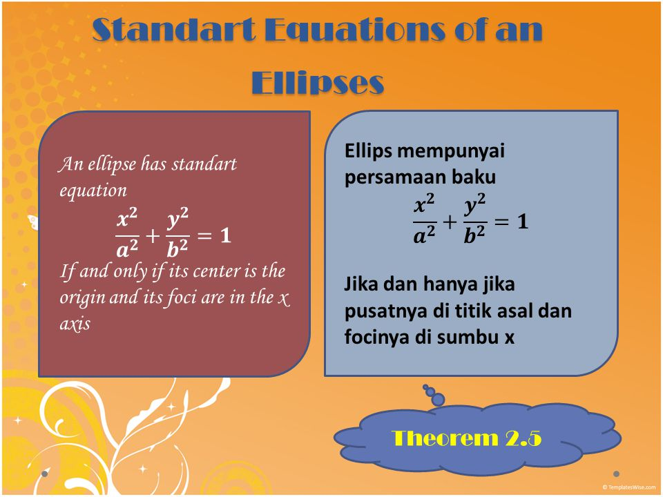 Theorem 2.5 Standart Equations of an Ellipses