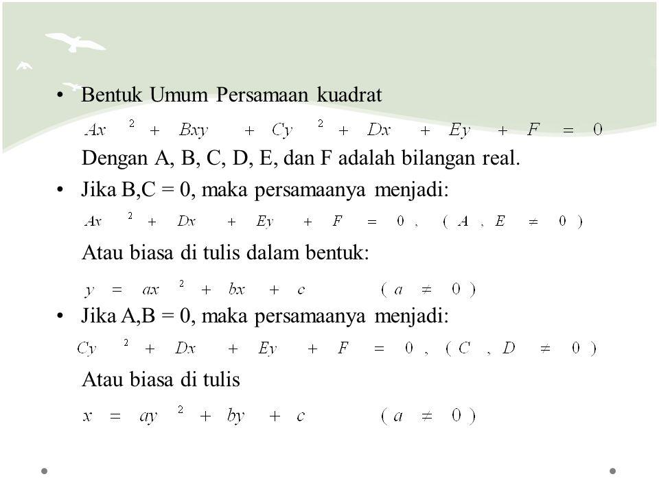 Bentuk Umum Persamaan kuadrat Dengan A, B, C, D, E, dan F adalah bilangan real.