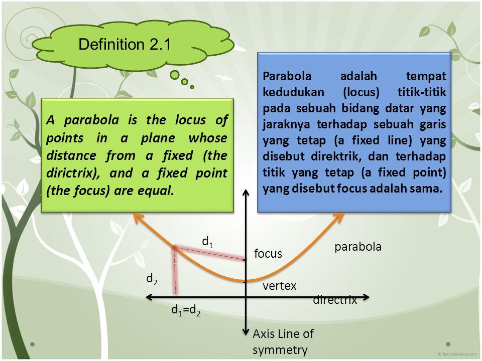 Parabola adalah tempat kedudukan (locus) titik-titik pada sebuah bidang datar yang jaraknya terhadap sebuah garis yang tetap (a fixed line) yang disebut direktrik, dan terhadap titik yang tetap (a fixed point) yang disebut focus adalah sama.