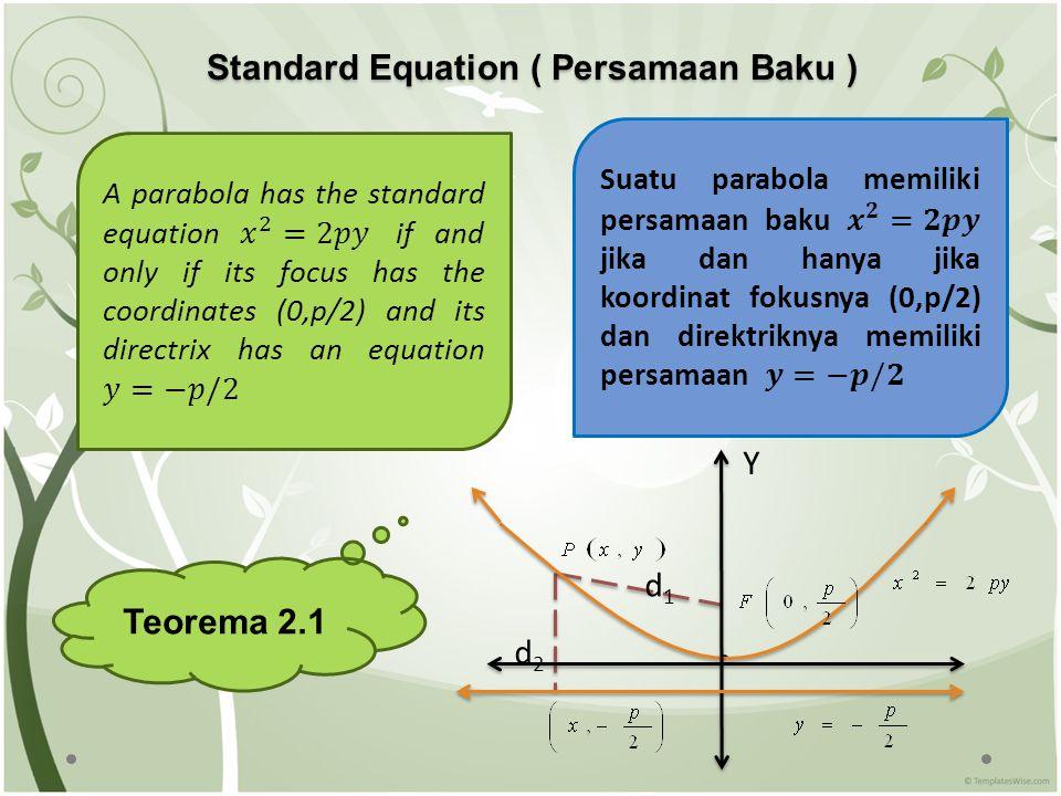 Bukti Teorema 2.1 Berdasarkan definisi parabola, d2d2 Y d1d1
