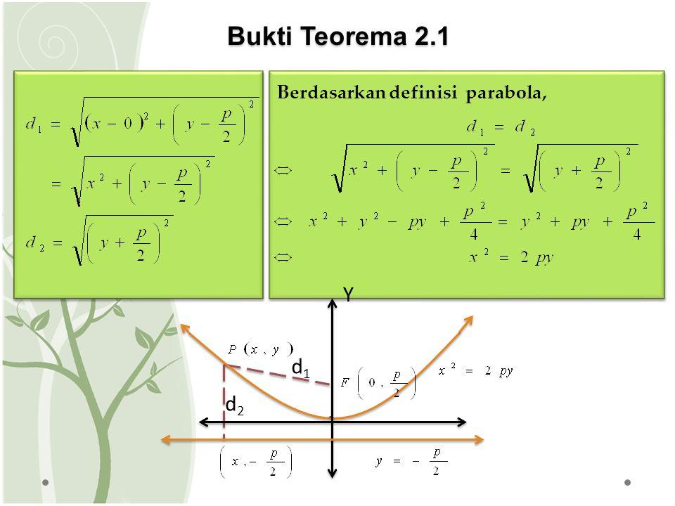 Theorem 2.2