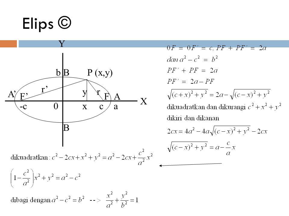 Elips © Y X P (x,y) xc A a0-c yr r' F'F A' B Bb