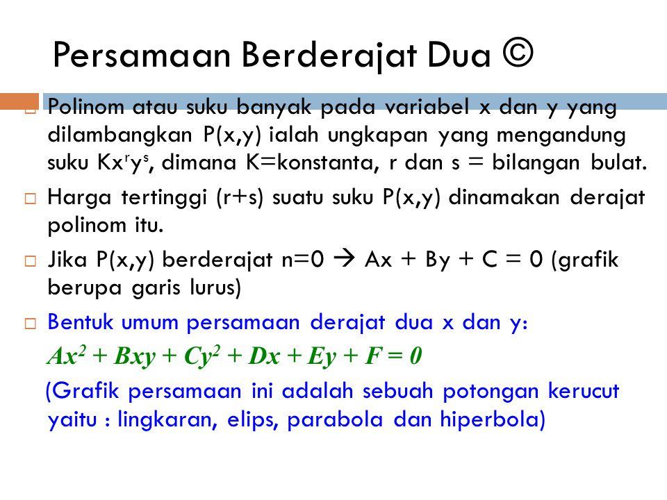 Hiperbola © y x 0 (i,j) asimtot Sumbu lintang y x 0 (i,j) asimtot Sumbu lintang Rumus Umum : Ax 2 – Cy 2 + Dx + Ey + F =0
