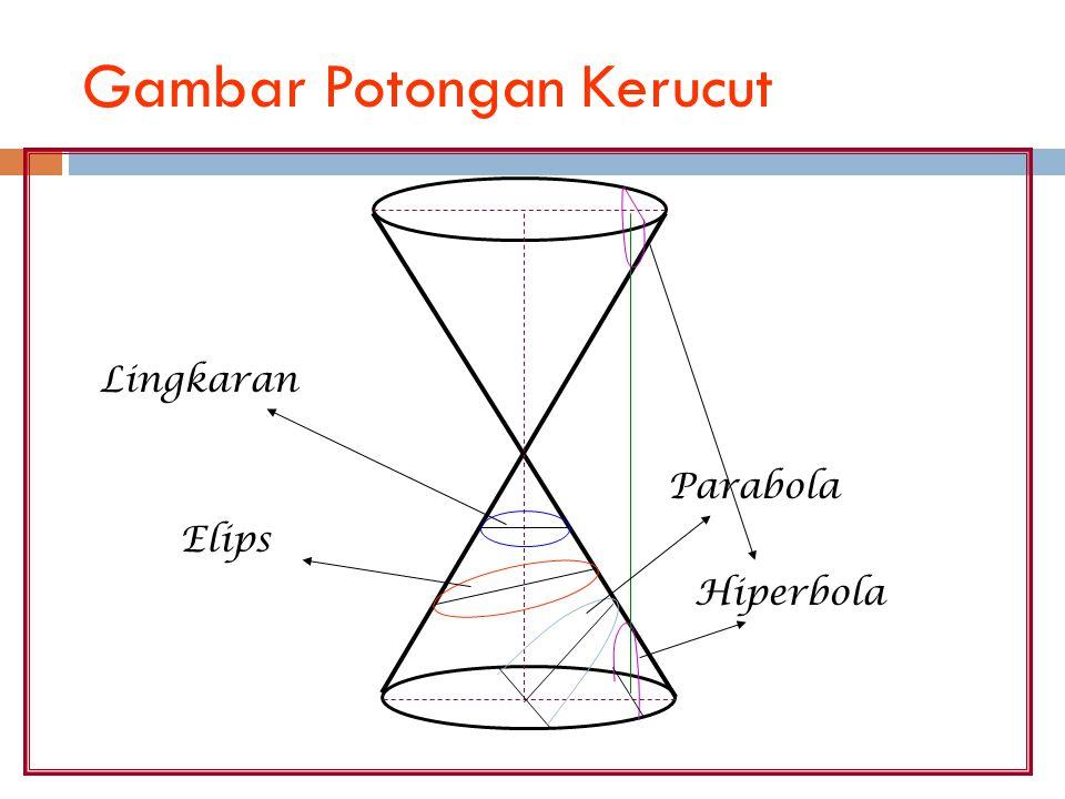Identifikasi Persamaan Kuadrat Ax 2 + Bxy + Cy 2 + Dx + Ey + F = 0  Jika B = 0 dan A = C ≠ 0  lingkaran  Jika B 2 – 4AC < 0  Elips  Jika B 2 – 4AC > 0  Hiperbola  Jika B 2 – 4AC = 0  Parabola Ax 2 + Cy 2 + Dx + Ey + F = 0  Jika A = C ≠ 0  lingkaran  Jika A ≠ C, tanda sama  elips  Jika A dan C berlawanan tanda  Hiperbola  Jika A=0 atau C=0, tapi tidak keduanya  parabola