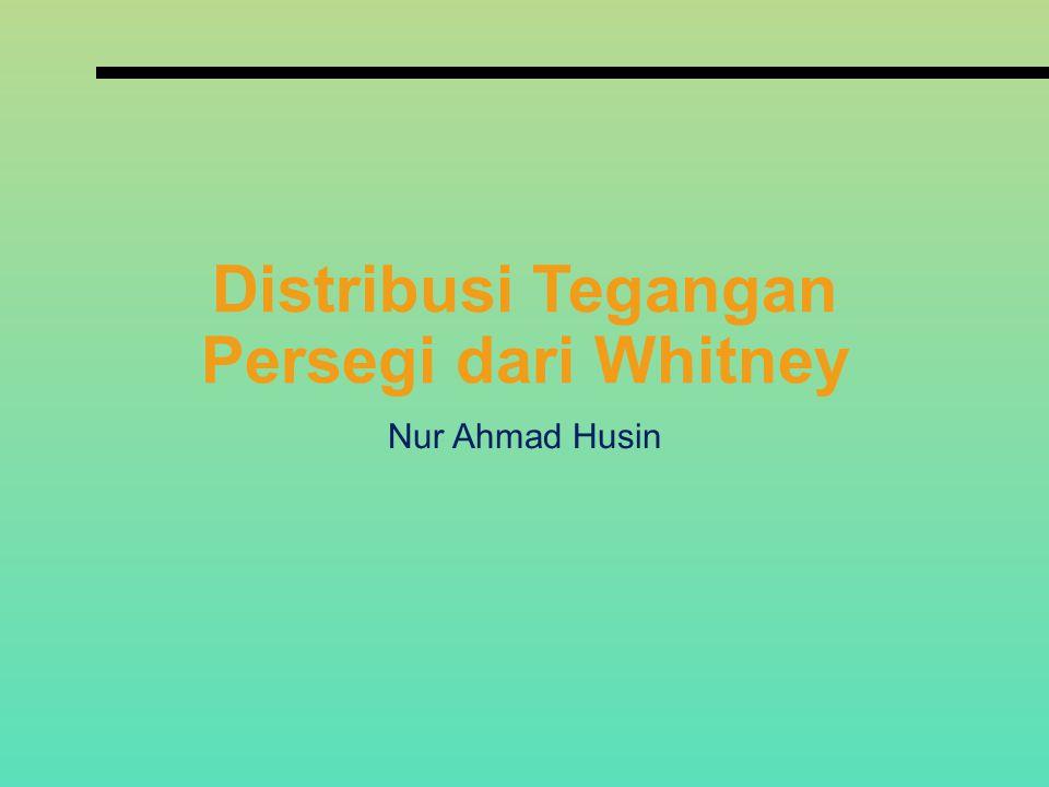 Distribusi Tegangan Persegi dari Whitney Nur Ahmad Husin