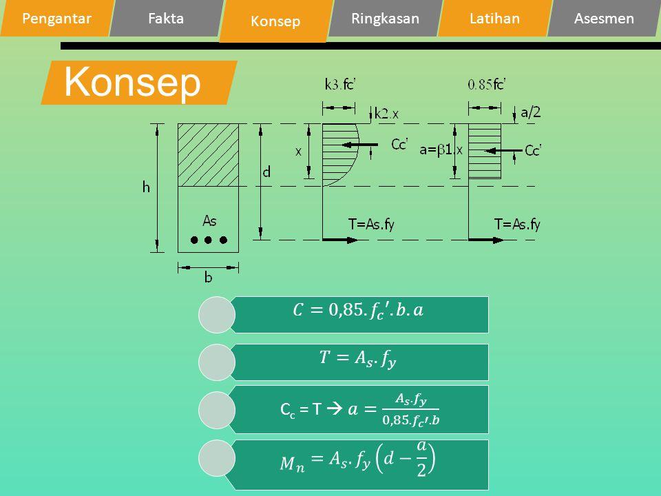 Ringkasan Whitney menyederhanakan konsep perhitungan kapasitas penampang yang disampaikan Stussi yang diagram tegangannya berbentuk parabola menjadi persegi sehingga aplikasinya menjadi lebih mudah.