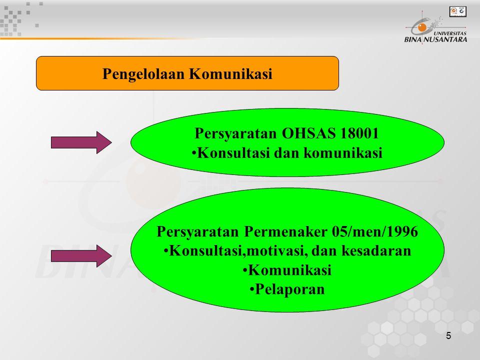 5 Pengelolaan Komunikasi Persyaratan OHSAS 18001 Konsultasi dan komunikasi Persyaratan Permenaker 05/men/1996 Konsultasi,motivasi, dan kesadaran Komunikasi Pelaporan
