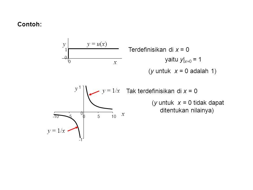 Contoh: y = 1/x y x 0 1 -10 -5 0510 Tak terdefinisikan di x = 0 y = u(x) 1 y x 0 0 Terdefinisikan di x = 0 yaitu y| x=0 = 1 (y untuk x = 0 adalah 1) (