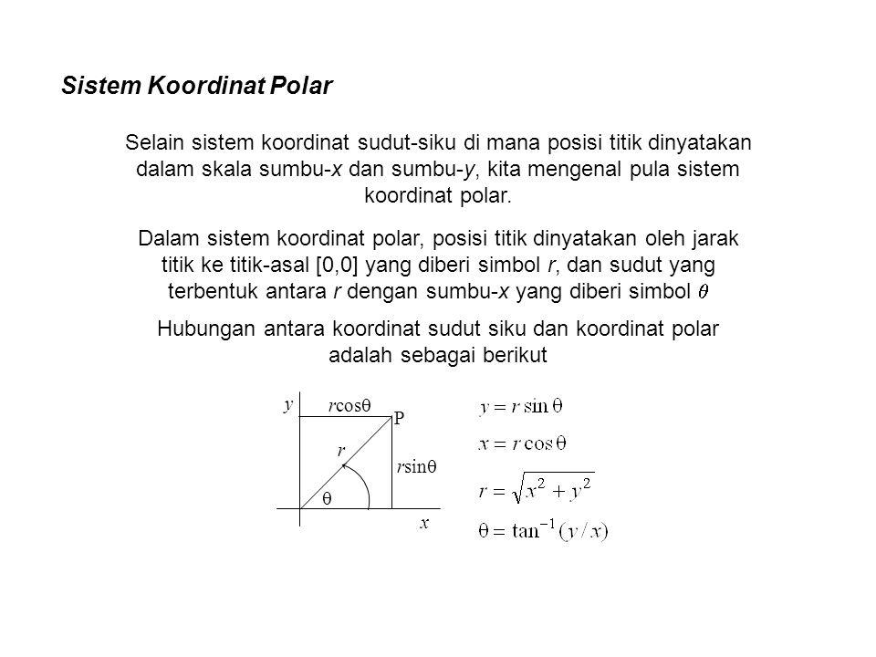 Sistem Koordinat Polar Selain sistem koordinat sudut-siku di mana posisi titik dinyatakan dalam skala sumbu-x dan sumbu-y, kita mengenal pula sistem k