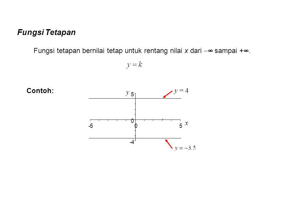 Fungsi Tetapan Fungsi tetapan bernilai tetap untuk rentang nilai x dari  sampai + . x -4 0 5 -5 0 5 y y = 4 Contoh: