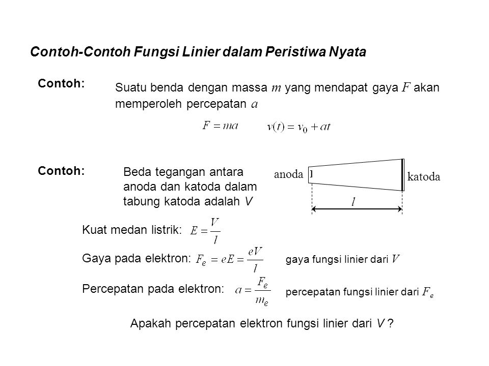 Contoh-Contoh Fungsi Linier dalam Peristiwa Nyata Suatu benda dengan massa m yang mendapat gaya F akan memperoleh percepatan a  anoda katoda l Contoh