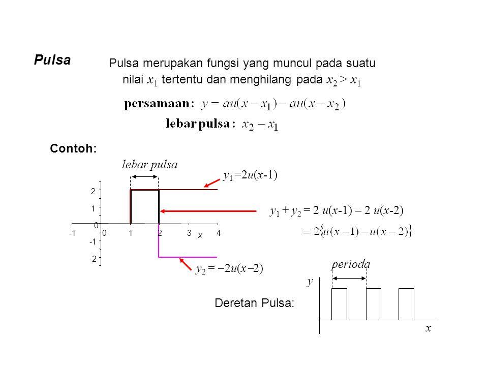 Pulsa Pulsa merupakan fungsi yang muncul pada suatu nilai x 1 tertentu dan menghilang pada x 2 > x 1 y 1 =2u(x-1) y 2 =  2u(x  2) y 1 + y 2 = 2 u(x-
