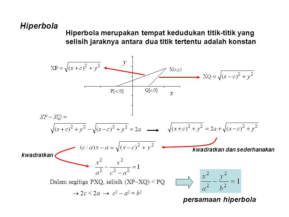 Hiperbola Hiperbola merupakan tempat kedudukan titik-titik yang selisih jaraknya antara dua titik tertentu adalah konstan X(x,y) P[-c,0] Q[c,0] y x Da