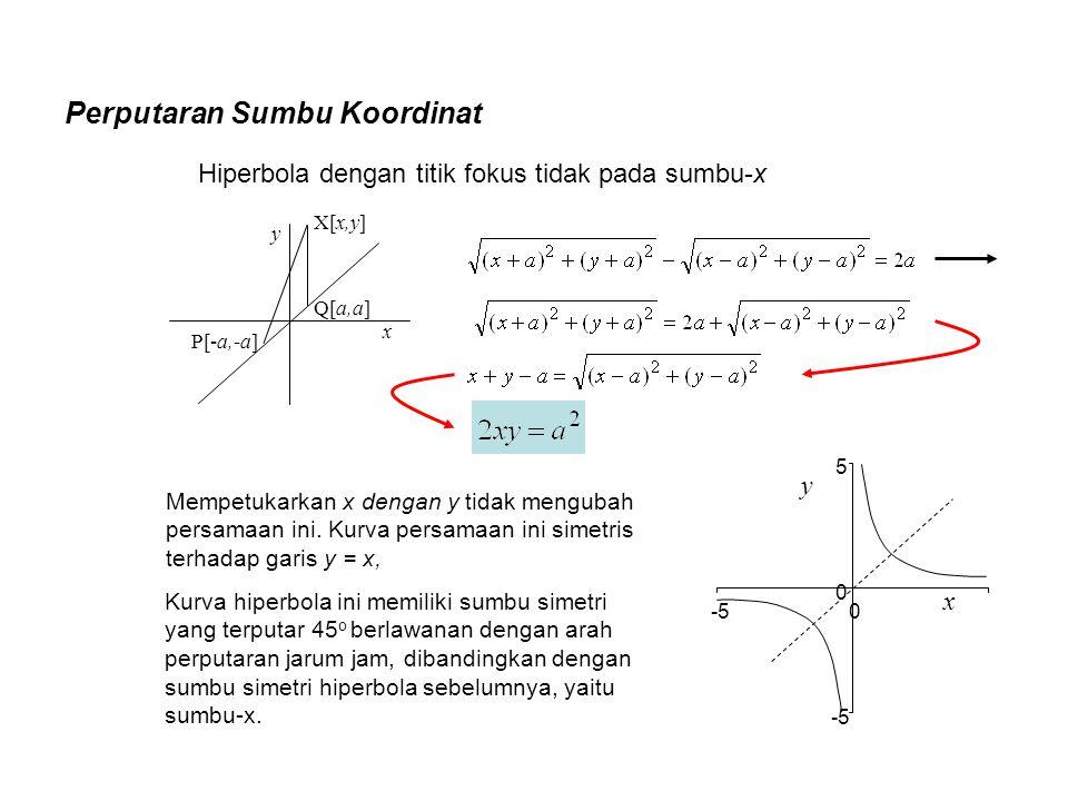 Perputaran Sumbu Koordinat Hiperbola dengan titik fokus tidak pada sumbu-x Mempetukarkan x dengan y tidak mengubah persamaan ini. Kurva persamaan ini