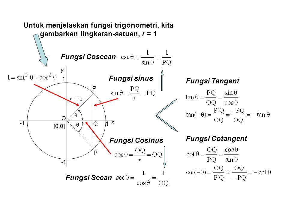 Untuk menjelaskan fungsi trigonometri, kita gambarkan lingkaran-satuan, r = 1 Fungsi sinus Fungsi Cosinus Fungsi Tangent Fungsi Cotangent Fungsi Secan