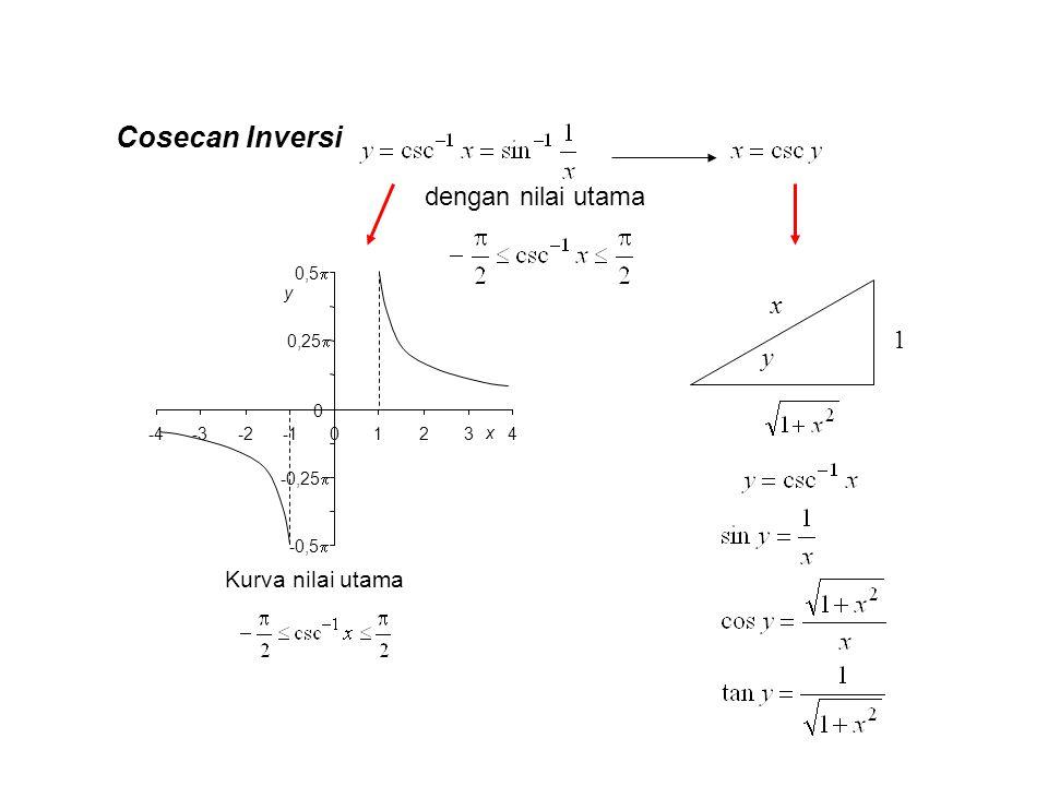 Cosecan Inversi y -0,5  -0,25  0 0,25  0,5  -4-3-201234 x Kurva nilai utama dengan nilai utama y x 1