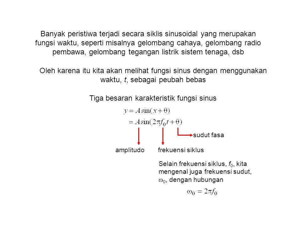 Banyak peristiwa terjadi secara siklis sinusoidal yang merupakan fungsi waktu, seperti misalnya gelombang cahaya, gelombang radio pembawa, gelombang t