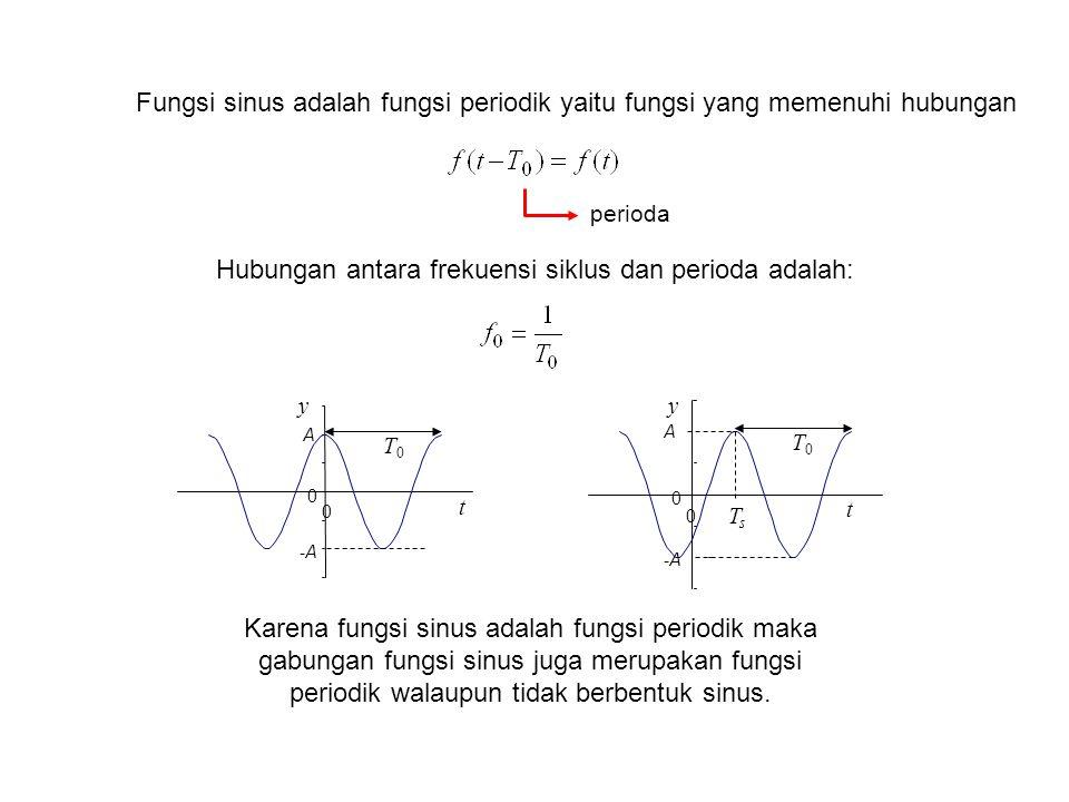 Hubungan antara frekuensi siklus dan perioda adalah: Karena fungsi sinus adalah fungsi periodik maka gabungan fungsi sinus juga merupakan fungsi perio