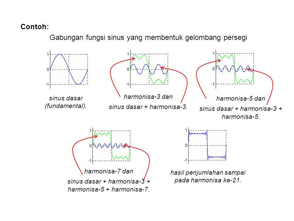 sinus dasar (fundamental). Contoh: Gabungan fungsi sinus yang membentuk gelombang persegi hasil penjumlahan sampai pada harmonisa ke-21. harmonisa-3 d