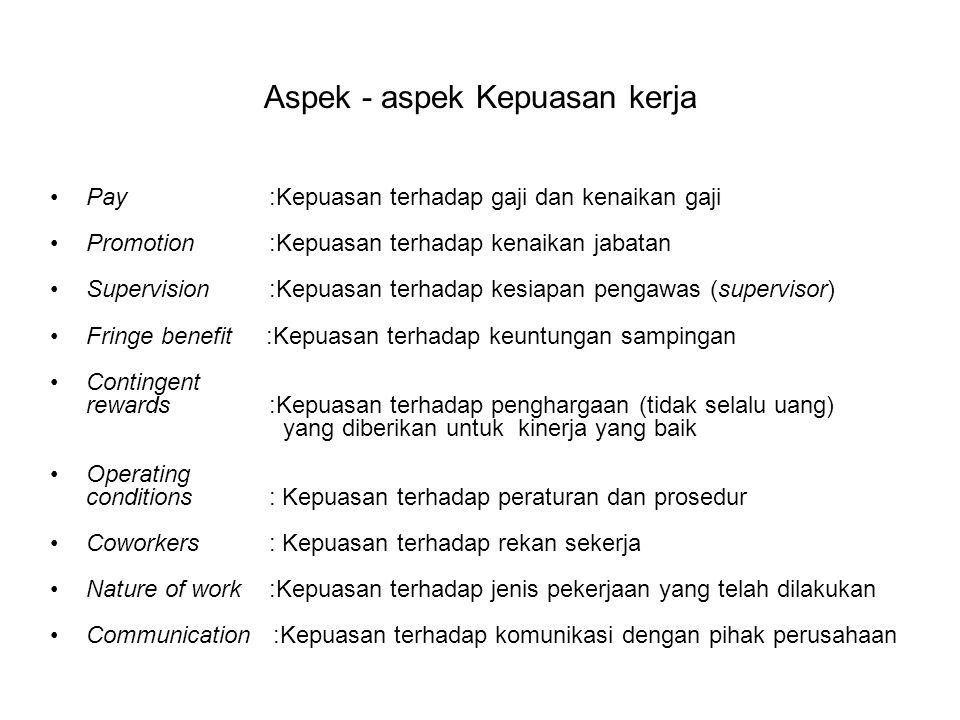 Aspek - aspek Kepuasan kerja Pay :Kepuasan terhadap gaji dan kenaikan gaji Promotion :Kepuasan terhadap kenaikan jabatan Supervision :Kepuasan terhada