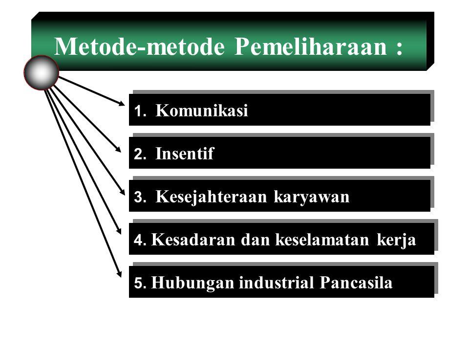 Metode-metode Pemeliharaan : 1.Komunikasi 2. Insentif 3.