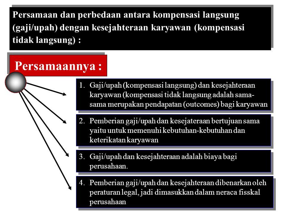 1.Gaji/upah (kompensasi langsung) dan kesejahteraan karyawan (kompensasi tidak langsung adalah sama- sama merupakan pendapatan (outcomes) bagi karyawan Persamaan dan perbedaan antara kompensasi langsung (gaji/upah) dengan kesejahteraan karyawan (kompensasi tidak langsung) : Persamaan dan perbedaan antara kompensasi langsung (gaji/upah) dengan kesejahteraan karyawan (kompensasi tidak langsung) : Persamaannya : 2.Pemberian gaji/upah dan kesejateraan bertujuan sama yaitu untuk memenuhi kebutuhan-kebutuhan dan keterikatan karyawan 3.Gaji/upah dan kesejahteraan adalah biaya bagi perusahaan.