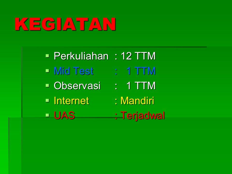 KEGIATAN PPPPerkuliahan: 12 TTM MMMMid Test: 1 TTM OOOObservasi: 1 TTM IIIInternet: Mandiri UUUUAS: Terjadwal
