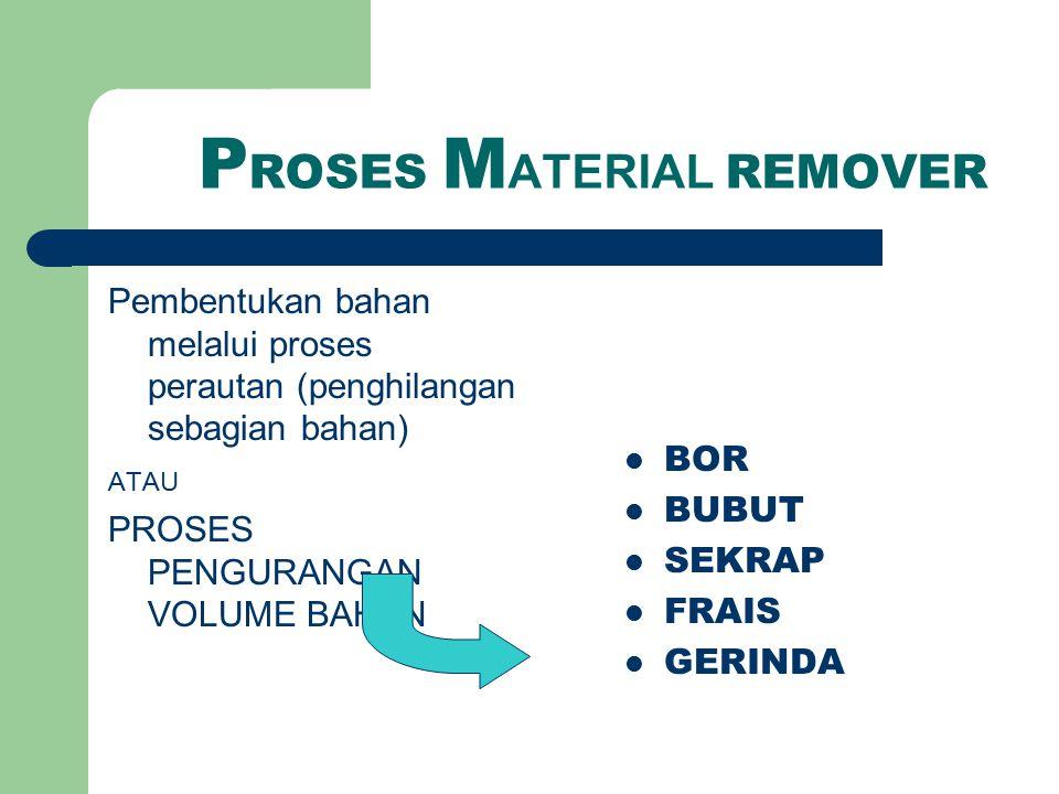 P ROSES M ATERIAL REMOVER Pembentukan bahan melalui proses perautan (penghilangan sebagian bahan) ATAU PROSES PENGURANGAN VOLUME BAHAN BOR BUBUT SEKRAP FRAIS GERINDA