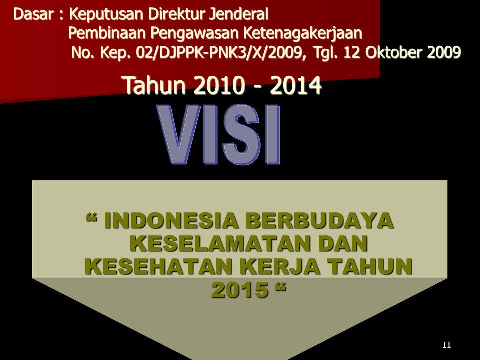 """"""" INDONESIA BERBUDAYA KESELAMATAN DAN KESEHATAN KERJA TAHUN 2015 """" Tahun 2010 - 2014 11 Dasar : Keputusan Direktur Jenderal Pembinaan Pengawasan Keten"""