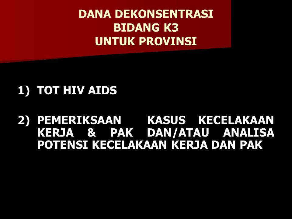 DANA DEKONSENTRASI BIDANG K3 UNTUK PROVINSI 1) 1)TOT HIV AIDS 2) 2)PEMERIKSAAN KASUS KECELAKAAN KERJA & PAK DAN/ATAU ANALISA POTENSI KECELAKAAN KERJA